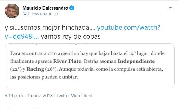 Mauricio Dalessandro hincha de Independiente